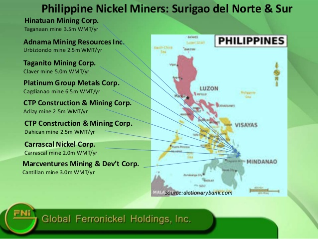 ramon-adviento-global-ferronickel-holdings-inc-the-importance-of-philippine-ore-6-638