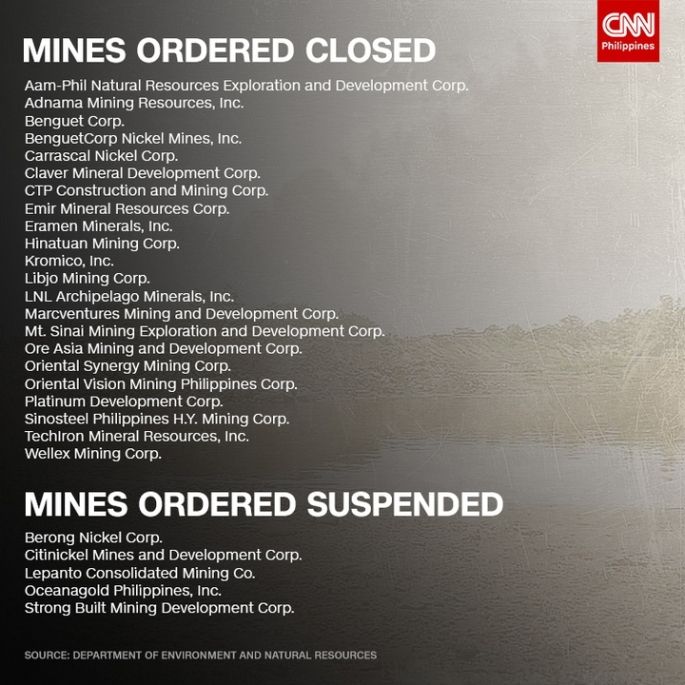 list-of-mines-ordered-closed-and-suspended_CNNPH